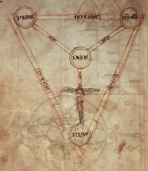 Early Trinity diagram
